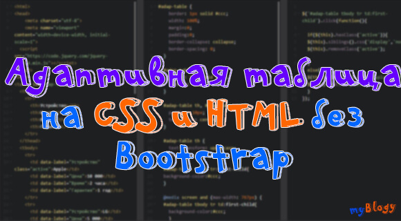 Адаптивная таблица на CSS и HTML без Bootstrap