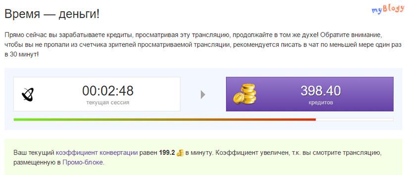Заработок монет на TwitchMaster (Твичмастере)
