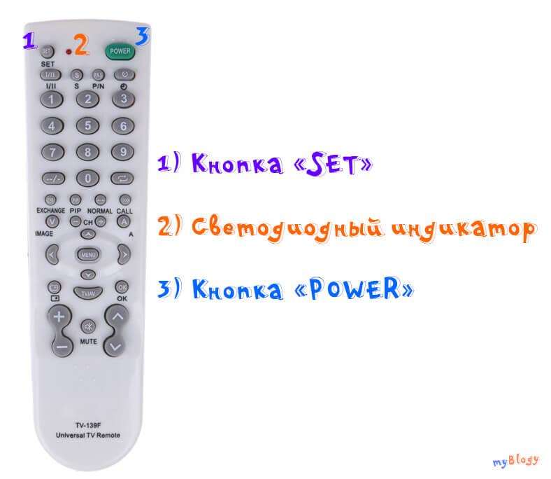 Универсальный пульт TV139F для телевизора