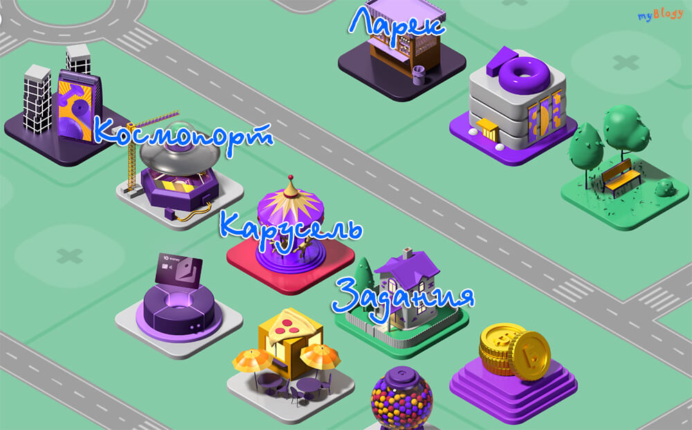 ЮVillage карта города